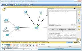 Cisco Packet Tracer s2