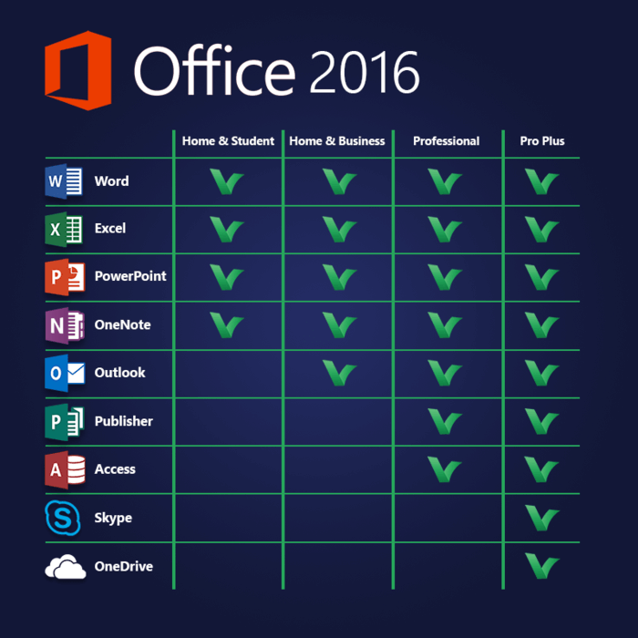 Microsoft Office s3